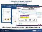 the logistic euroscore overestimates but does categorise risk