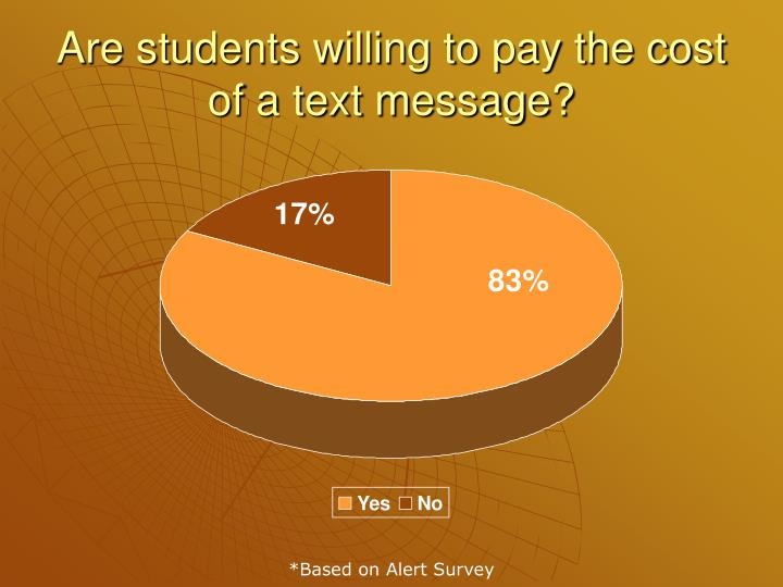 Are students willing to pay the cost of a text message?