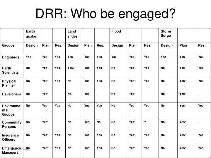 DRR: Who be engaged?