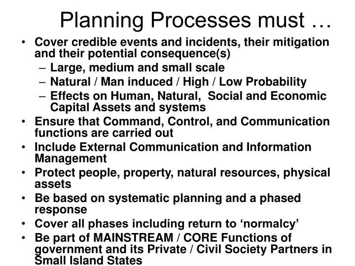 Planning Processes must …