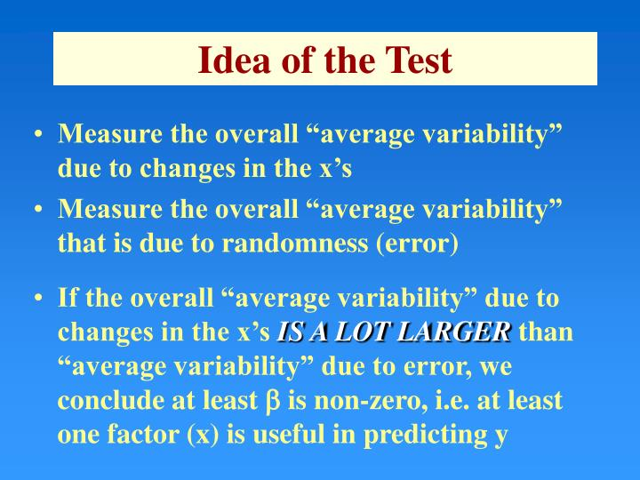 Idea of the test