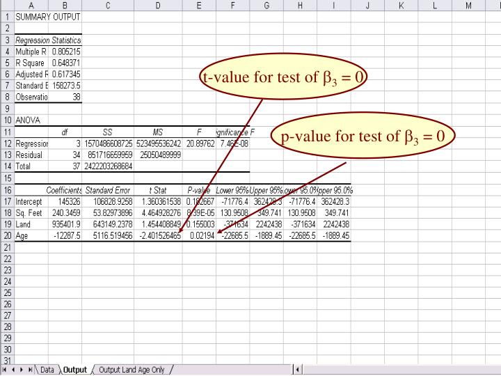 t-value for test of