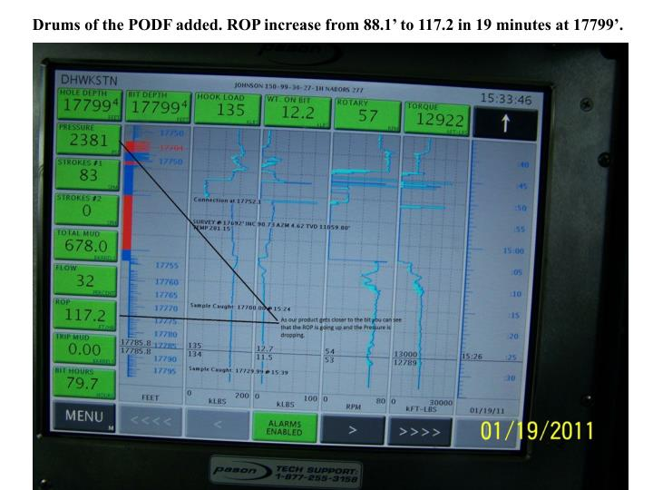 Drums of the PODF added. ROP increase from 88.1' to 117.2 in 19 minutes at 17799'.