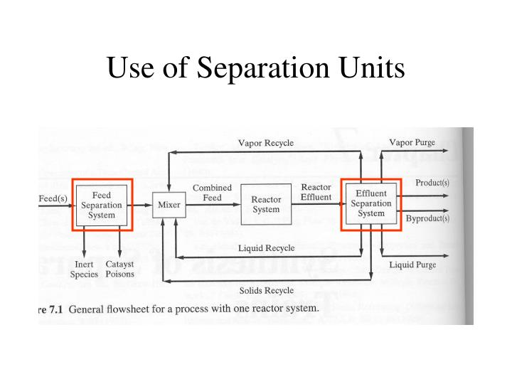 Use of separation units