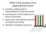 what is the purpose of an organizational chart