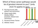 which of these career pathways would be of greatest interest to you only click if it applies to you1