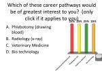 which of these career pathways would be of greatest interest to you only click if it applies to you2