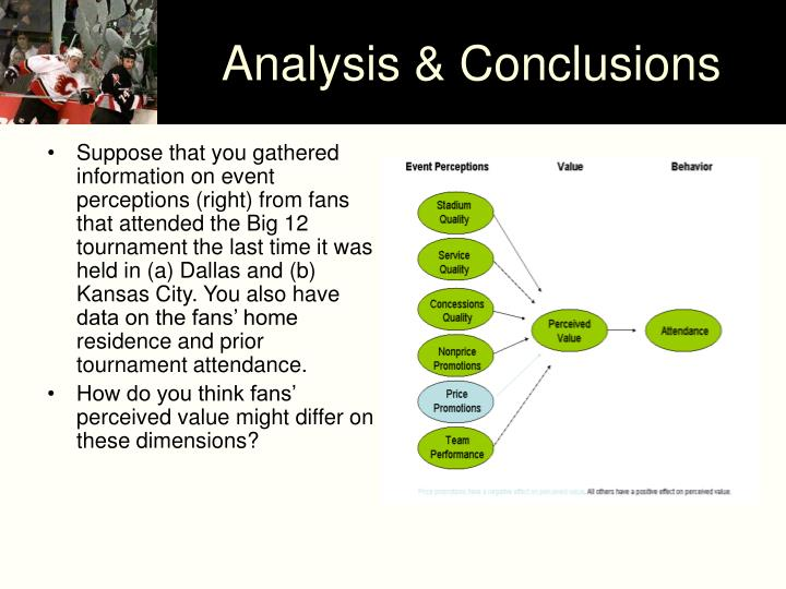 Suppose that you gathered information on event perceptions (right) from fans that attended the Big 12 tournament the last time it was held in (a) Dallas and (b) Kansas City. You also have data on the fans' home residence and prior tournament attendance.
