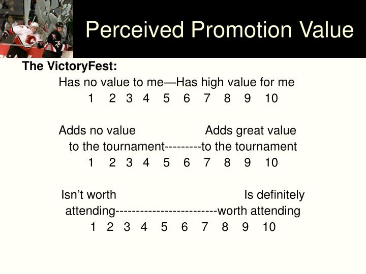 Perceived Promotion Value