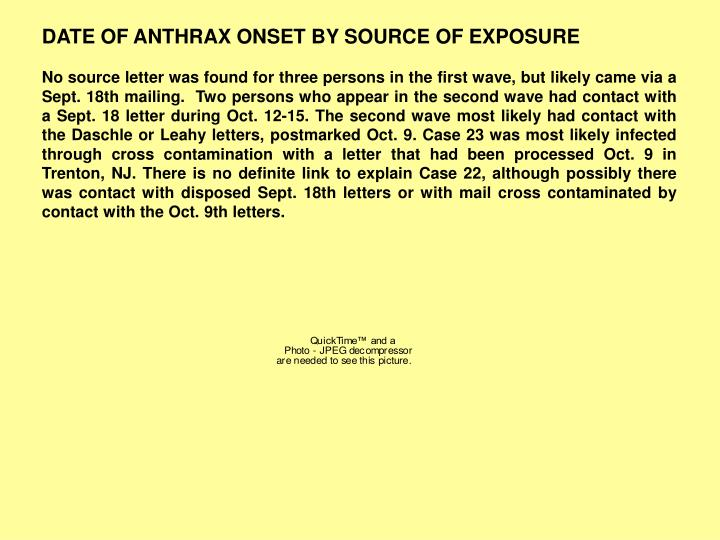 DATE OF ANTHRAX ONSET BY SOURCE OF EXPOSURE