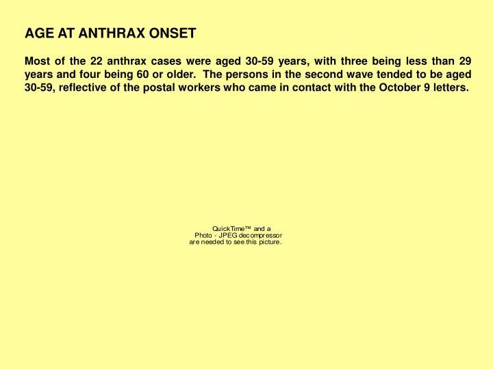 AGE AT ANTHRAX ONSET
