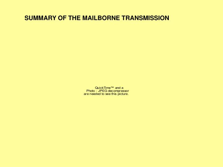 SUMMARY OF THE MAILBORNE TRANSMISSION