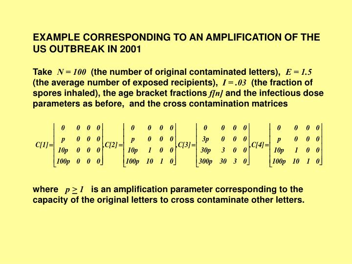 EXAMPLE CORRESPONDING TO AN AMPLIFICATION OF THE US OUTBREAK IN 2001
