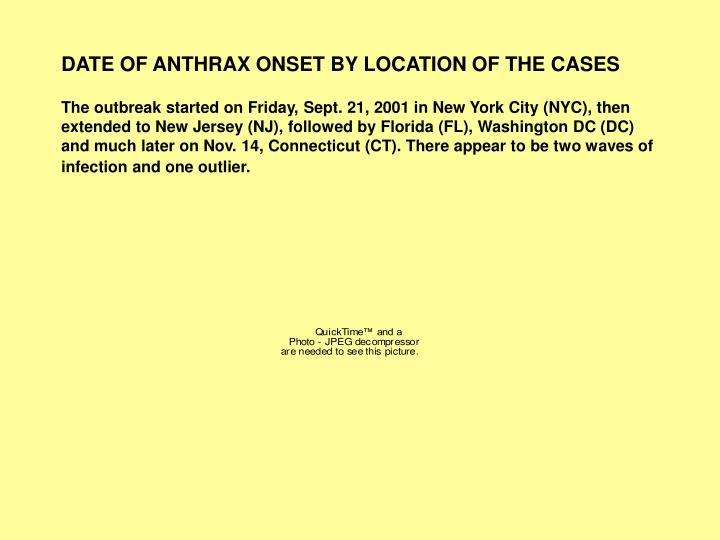 DATE OF ANTHRAX ONSET BY LOCATION OF THE CASES