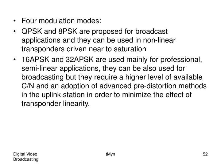 Four modulation modes: