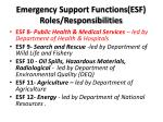 emergency support functions esf roles responsibilities2