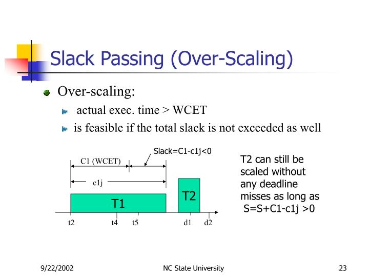 Slack Passing (Over-Scaling)