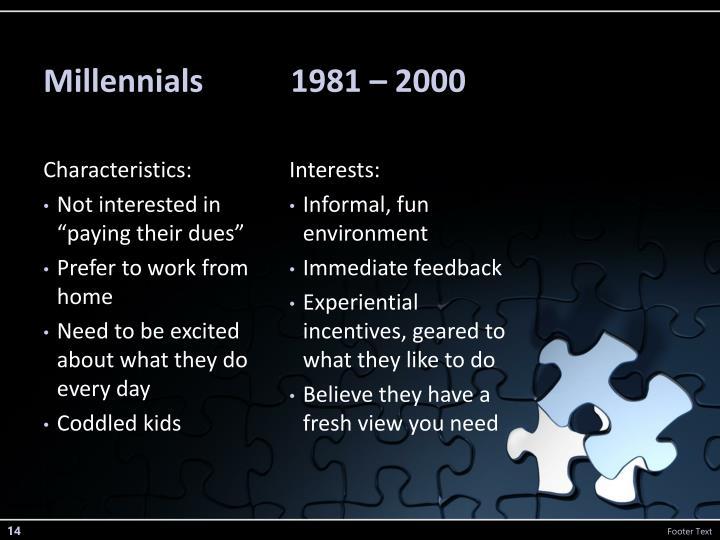 Millennials     1981 – 2000