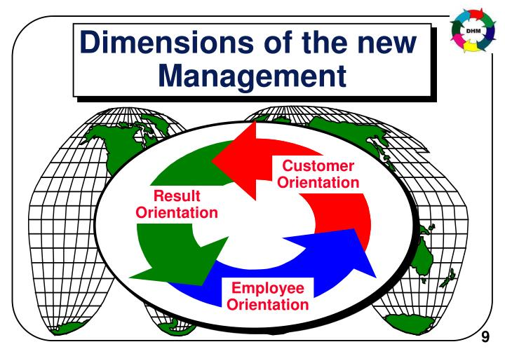 Dimensions of the new