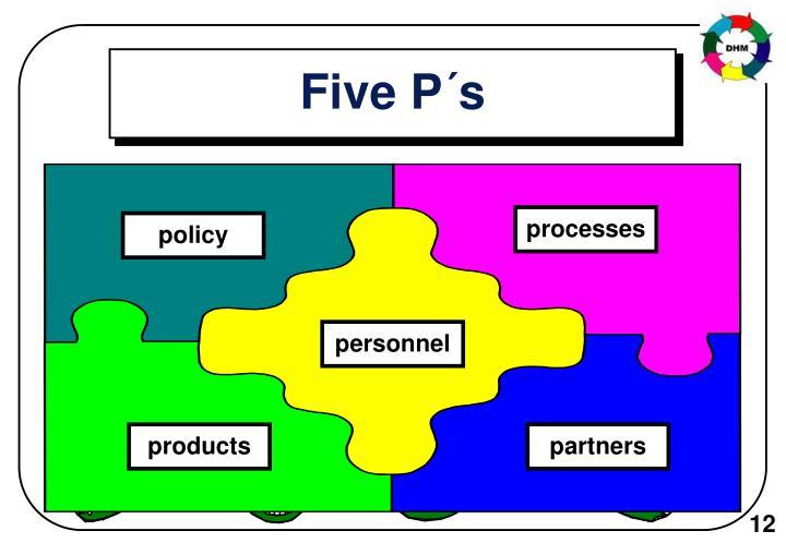 Five P´s