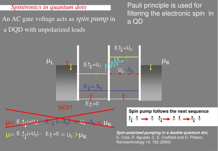 Pauli principle is used for filtering the electronic spin  in a QD