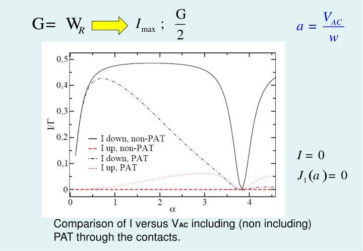 Comparison of I versus V