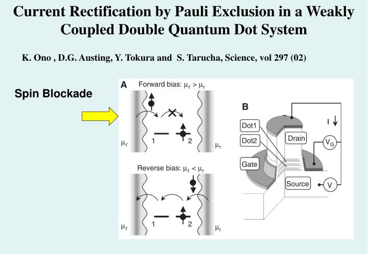 Current Rectification by Pauli Exclusion in a Weakly Coupled Double Quantum Dot System