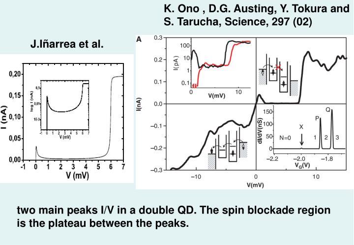 K. Ono , D.G. Austing, Y. Tokura and S. Tarucha, Science, 297 (02)