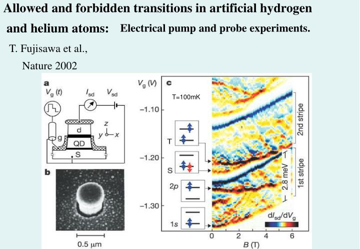 Allowed and forbidden transitions in artificial hydrogen
