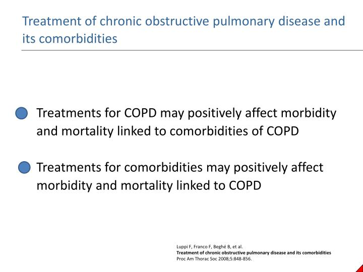 Treatment of chronic obstructive pulmonary disease and its