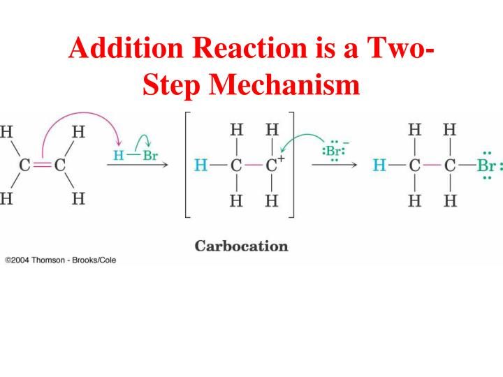 Addition Reaction is a Two-Step Mechanism