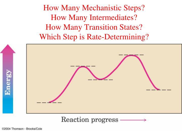 How Many Mechanistic Steps?