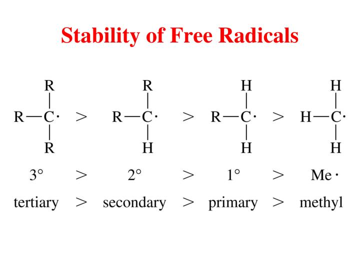 Stability of Free Radicals