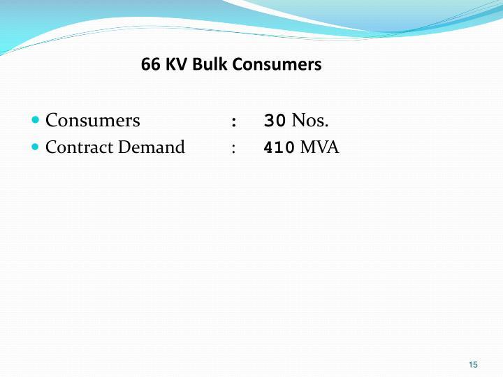 66 KV Bulk Consumers