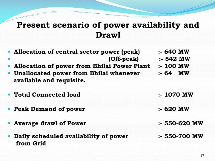 Present scenario of power availability and Drawl