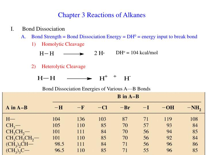 Ppt Chapter 3 Reactions Of Alkanes Powerpoint Presentation Id