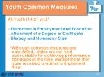 youth common measures