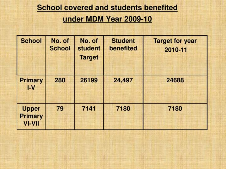 School covered and students benefited