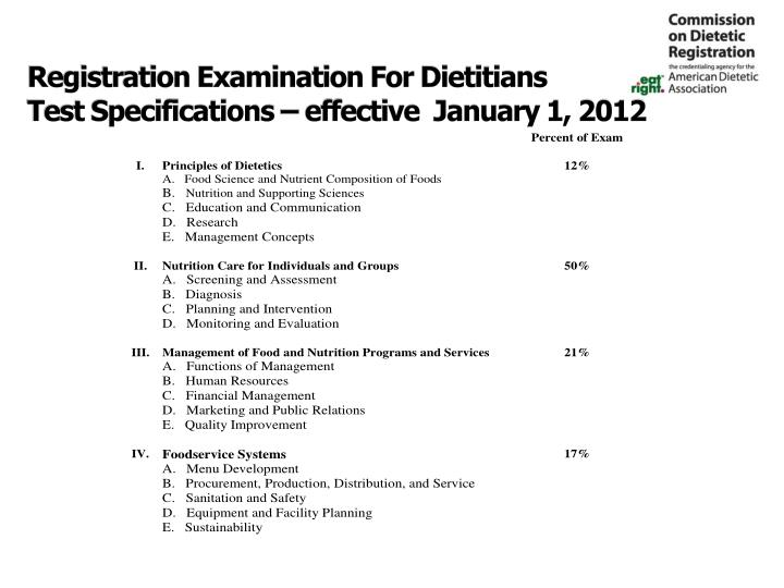 Registration Examination For Dietitians
