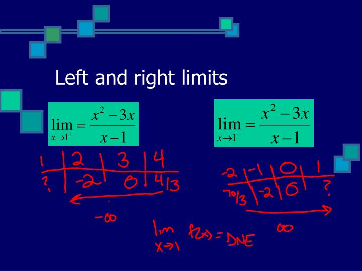 Left and right limits