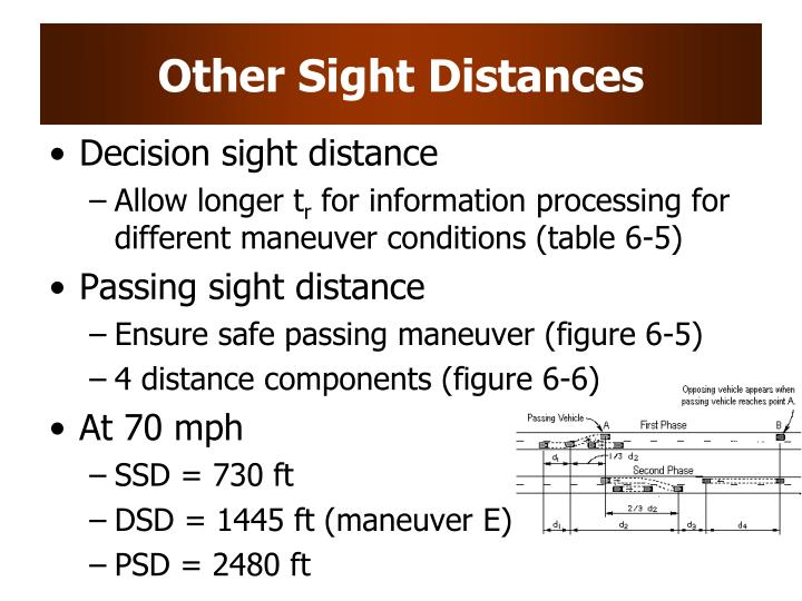 Other Sight Distances