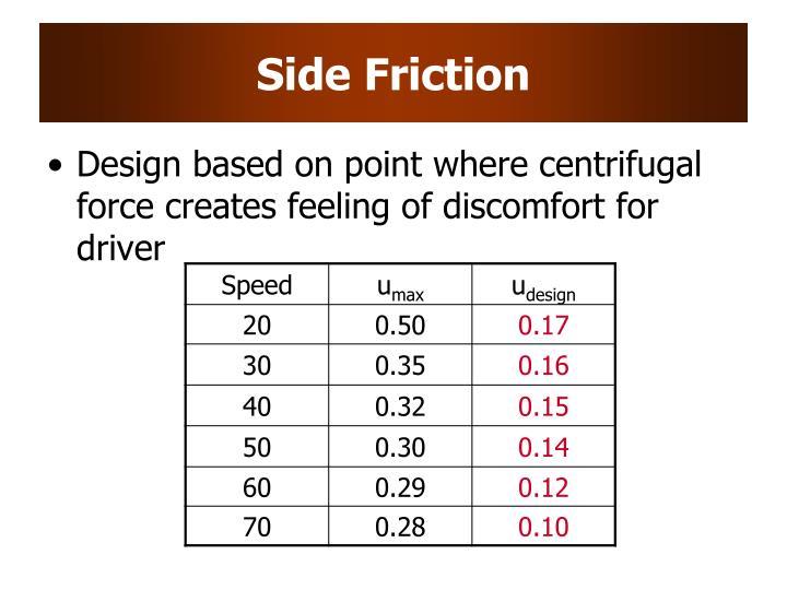 Side Friction