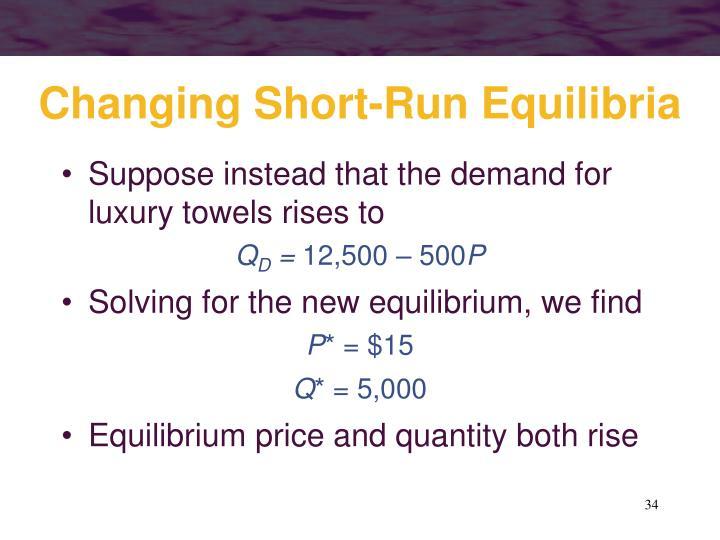 Changing Short-Run Equilibria