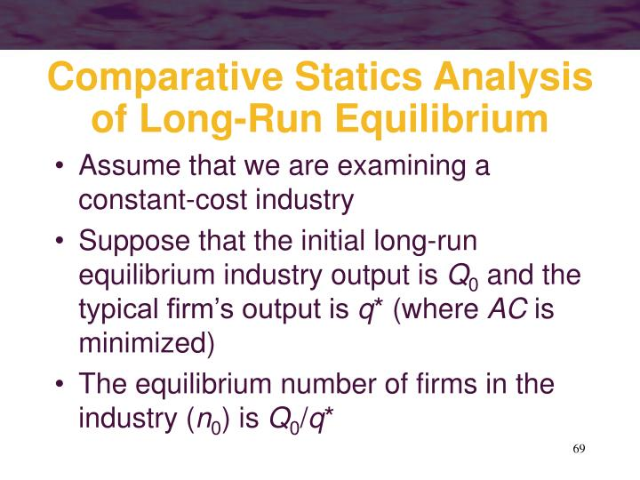 Comparative Statics Analysis of Long-Run Equilibrium