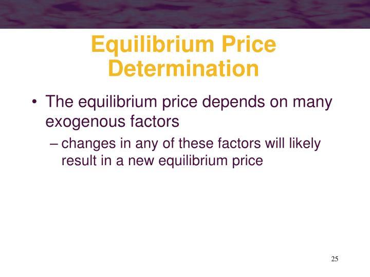 Equilibrium Price Determination