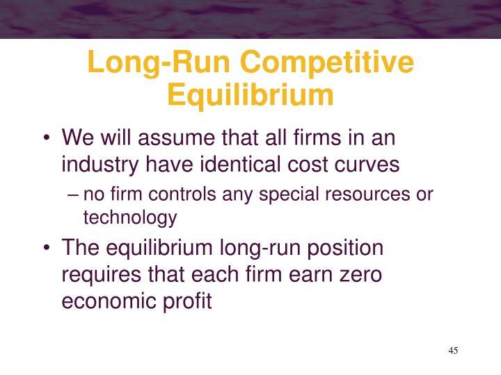 Long-Run Competitive Equilibrium