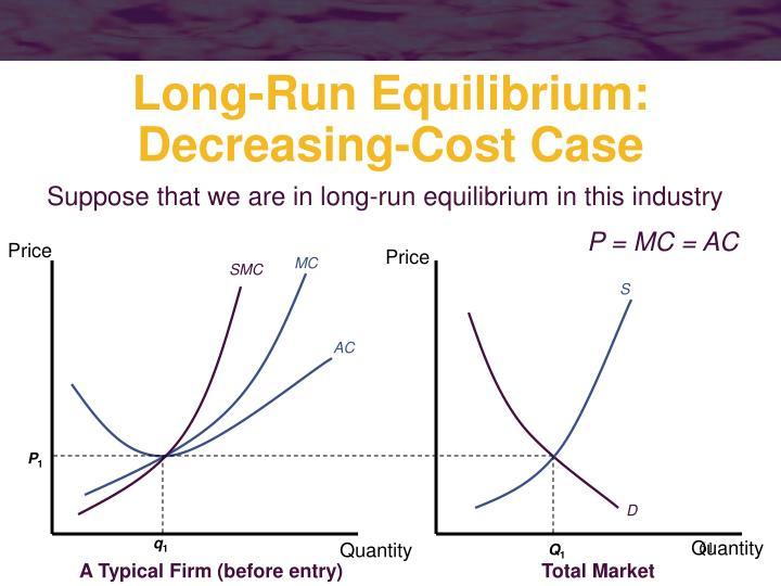 Long-Run Equilibrium: Decreasing-Cost Case
