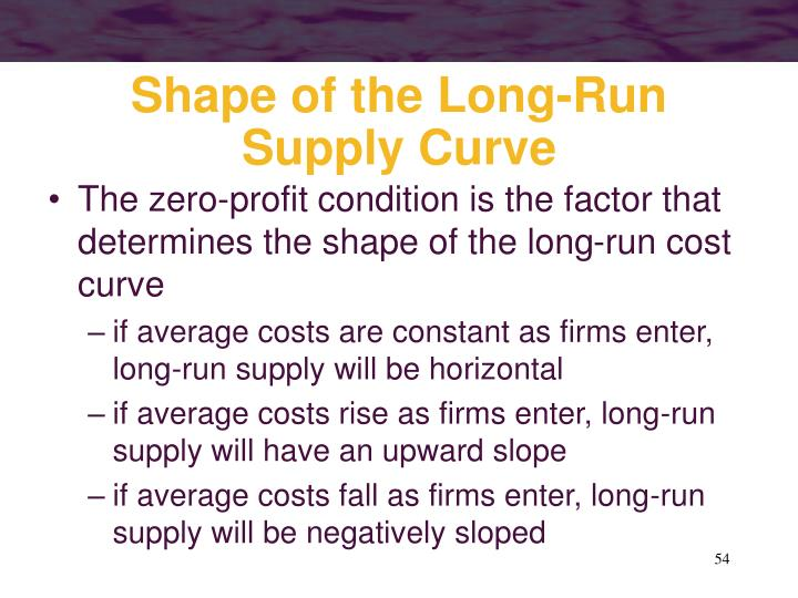 Shape of the Long-Run Supply Curve