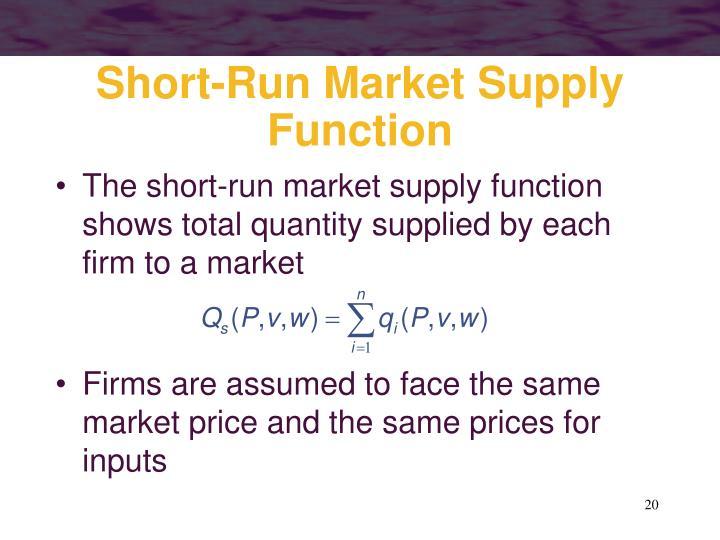 Short-Run Market Supply Function