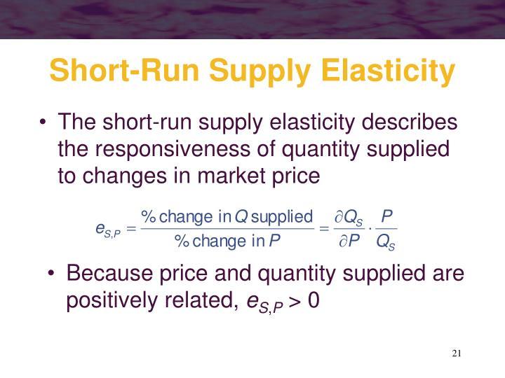 Short-Run Supply Elasticity
